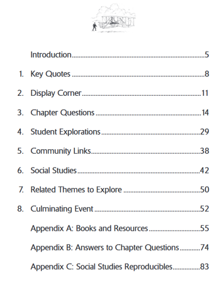 Study Guide Table of Contents